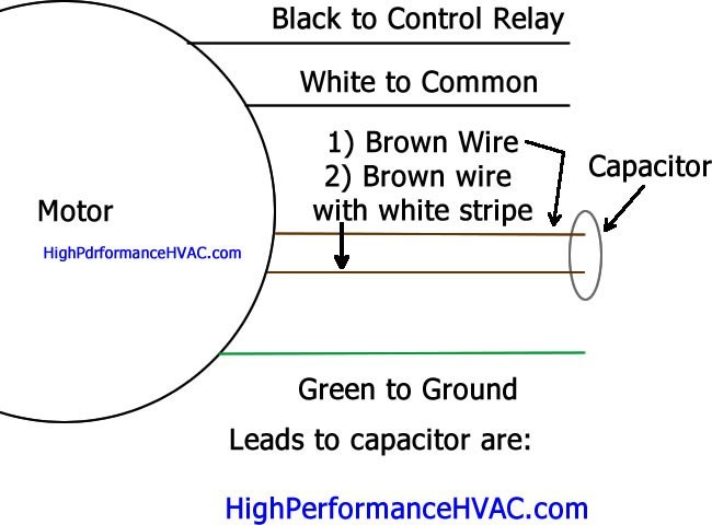 Outstanding How To Wire A Run Capacitor To A Motor Blower Condenser Hvac Wiring Wiring Cloud Monangrecoveryedborg