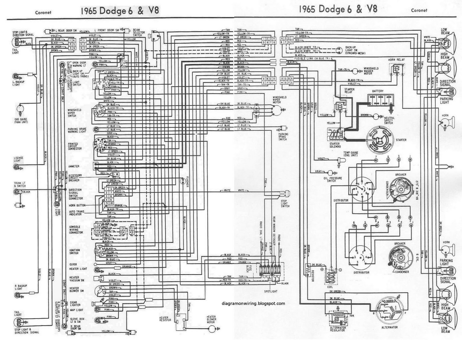Pleasant 1969 Charger Wiring Diagram Wiring Diagram B2 Wiring Cloud Staixaidewilluminateatxorg