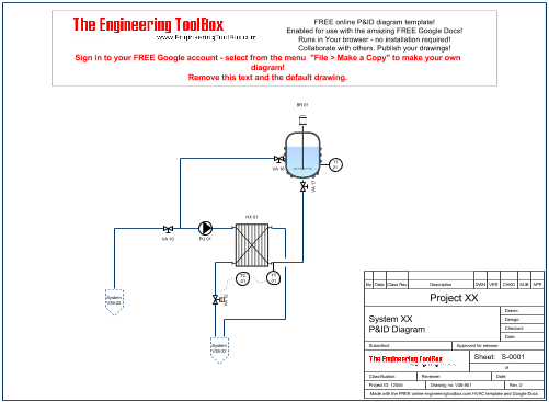 Pleasant Pid Diagram Online Drawing Tool Wiring Cloud Faunaidewilluminateatxorg