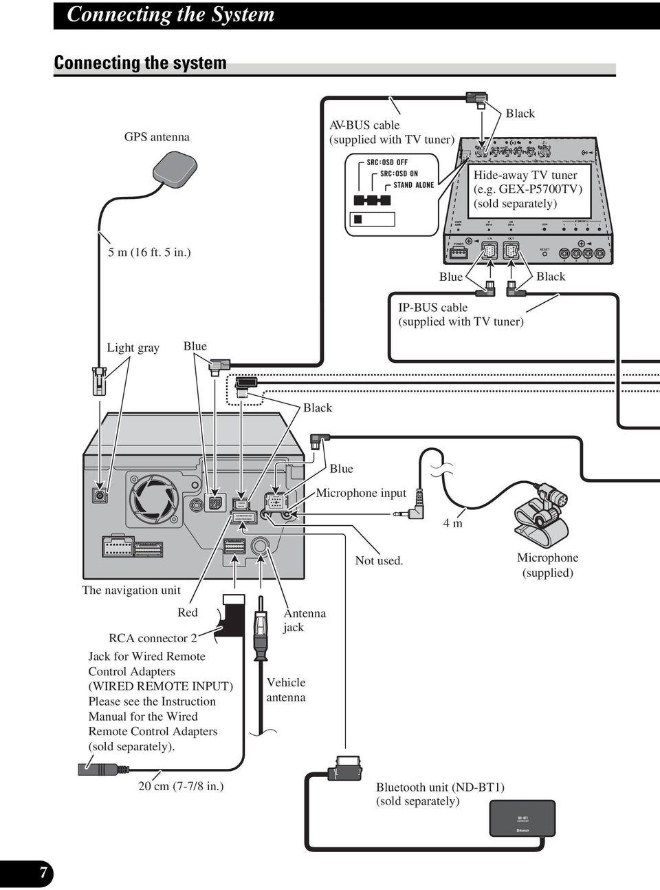 Remarkable Pioneer Avic Z2 Wiring Diagram Wiring Diagram Wiring Cloud Ostrrenstrafr09Org