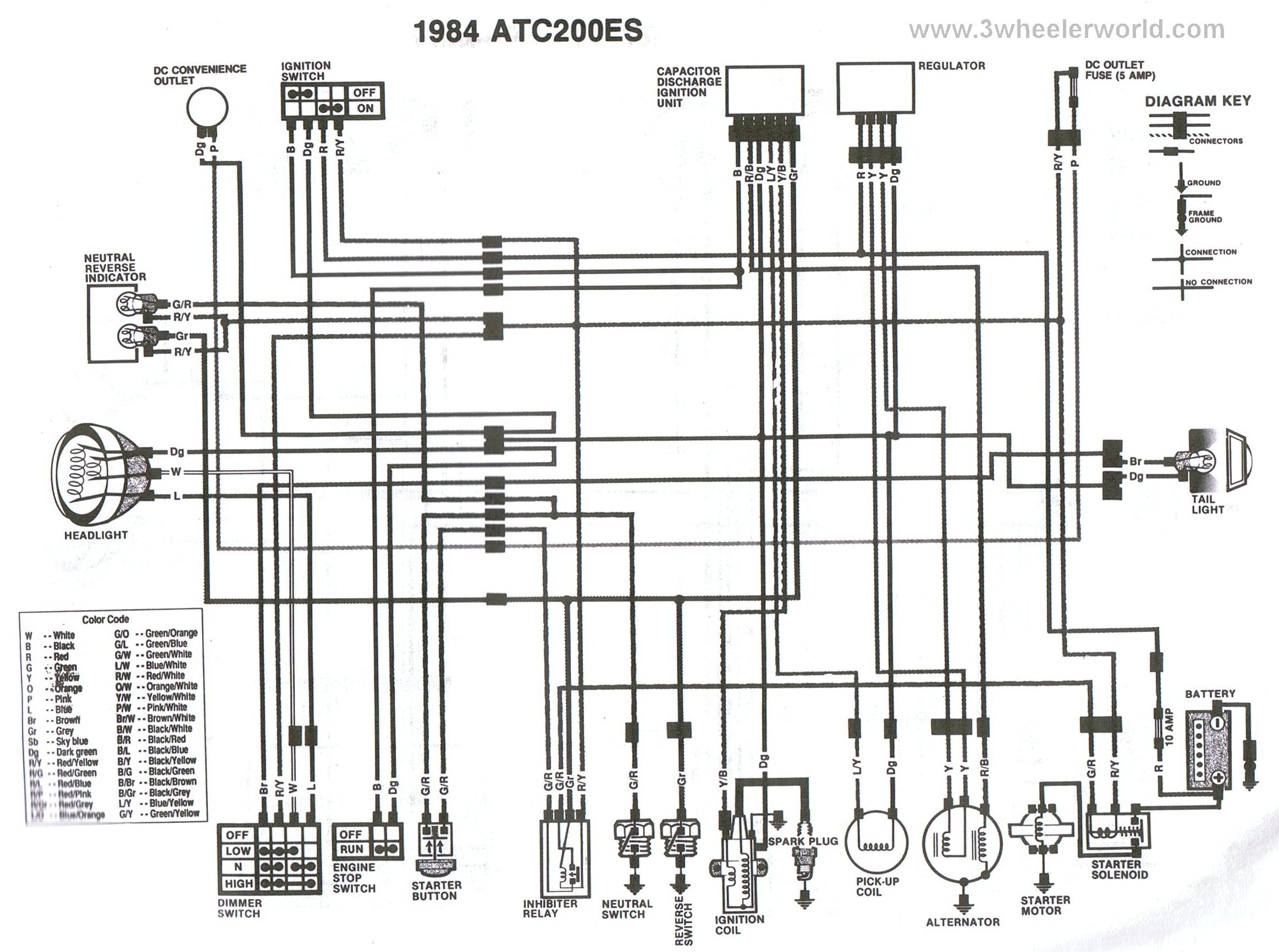 [DIAGRAM_5UK]  Honda Atc Wiring Diagram - Dodge Engine Diagram for Wiring Diagram  Schematics | Honda Atc 200 Wiring Diagram |  | Wiring Diagram Schematics