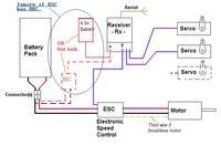 HL_7289] Rc Plane Wiring Diagram Free DiagramLave Vell Jebrp Mohammedshrine Librar Wiring 101
