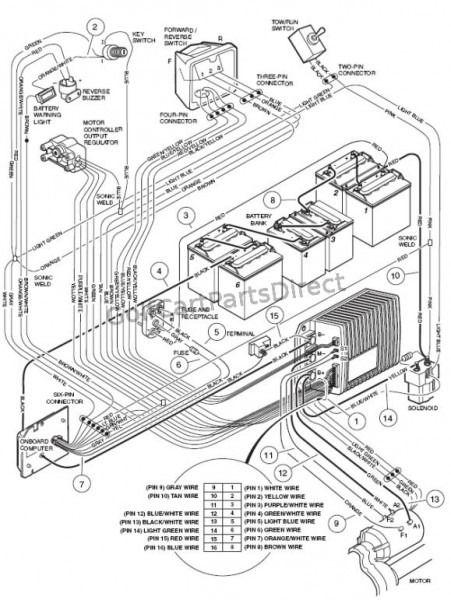 Wiring Diagram For 1995 Club Car Golf Cart Black Cat5e Wiring Diagram 5pin Kankubuktikan Jeanjaures37 Fr