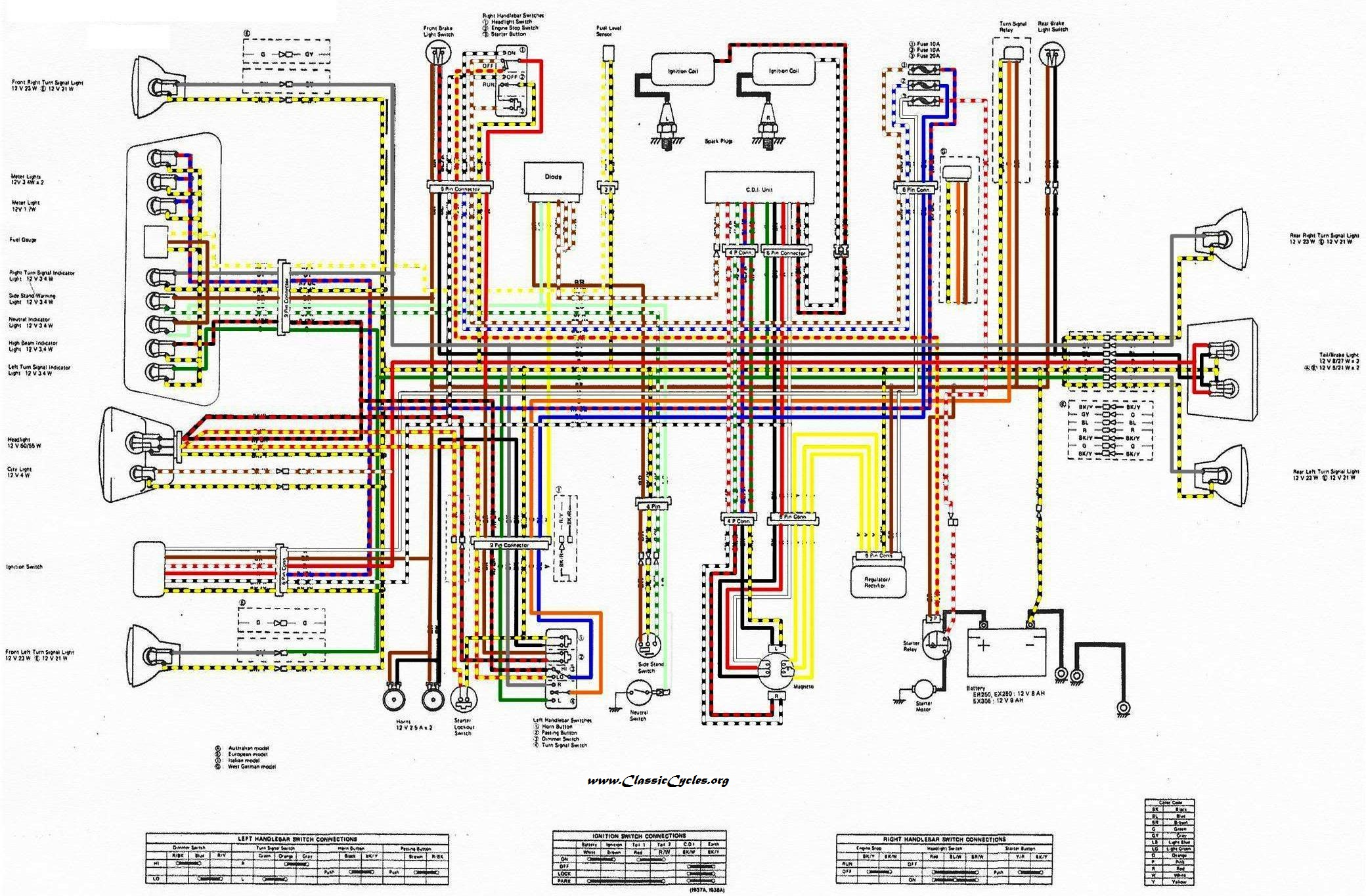Terrific Versys 650 Wiring Diagram Wiring Diagram Wiring Cloud Itislusmarecoveryedborg