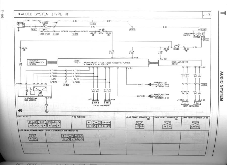 [DIAGRAM_5LK]  GE_6572] Mazda Wiring Diagram Free Diagram | Mazda Mx6 Wiring Diagram |  | Targ Weasi Intel Monoc Iosco Bemua Mohammedshrine Librar Wiring 101