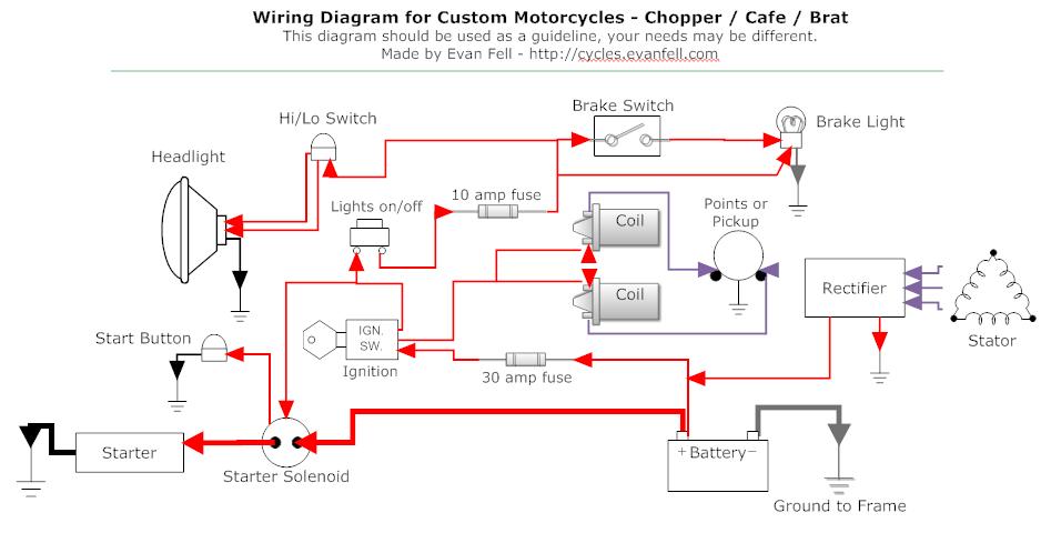Sensational Simple Motorcycle Wiring Diagram For Choppers And Cafe Racers Evan Wiring Cloud Counpengheilarigresichrocarnosporgarnagrebsunhorelemohammedshrineorg