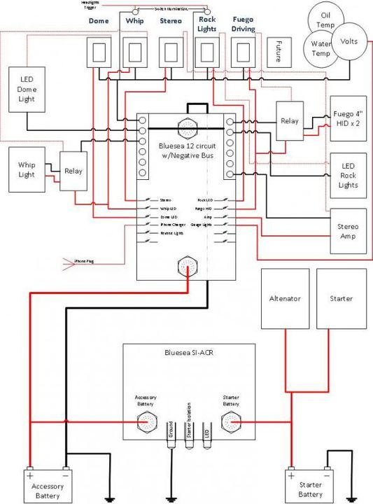 2014 Kawasaki Teryx Wiring Diagram Wiring Diagrams Journal Journal Miglioribanche It