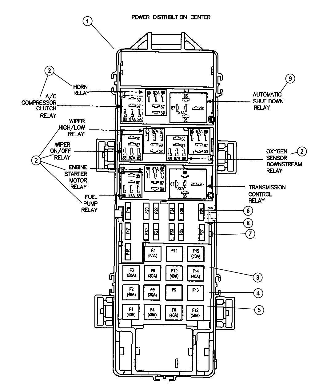 wf 8162 jeep cherokee forum together with jeep grand cherokee fuse box diagram free diagram mopar synk kicep usnes icaen cosm bepta isra mohammedshrine librar wiring 101