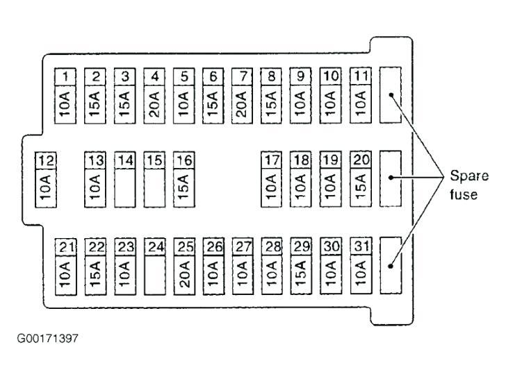 2013 Nissan Maxima Fuse Box Wiring Diagrams Premium A Premium A Chatteriedelavalleedufelin Fr
