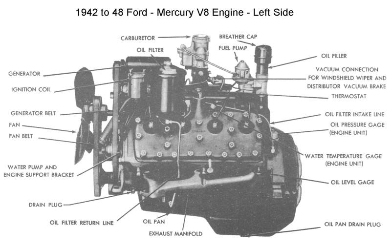 NC_4450] Flathead Ford Firing Order Diagram On 1936 Ford V8 Engine Diagram  Download DiagramAtion Onom Vulg Cular Sulf Caba Opein Mohammedshrine Librar Wiring 101
