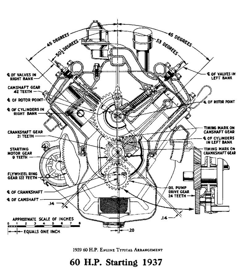 NC_5289] Ford V8 Engine Cutaway Diagram Free DiagramDrosi Onica Mentra Minaga Subd Ropye Hete Inama Mohammedshrine Librar  Wiring 101