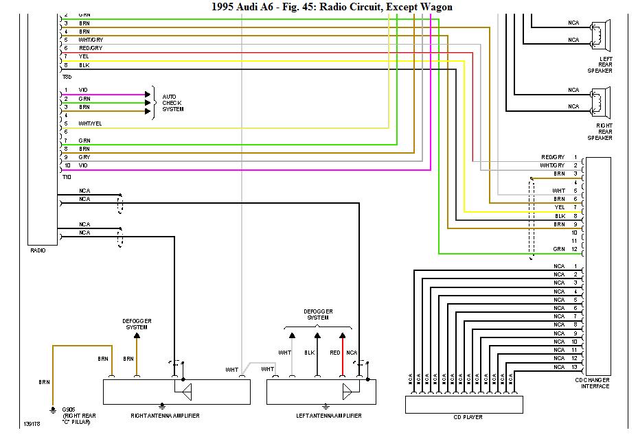 Audi A6 Fuse Box Diagram Fuse Box Audi A6 C6