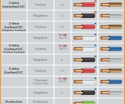 Cool Electrical Wire Color Code Dc Popular Color Code Ac Power Adapter Wiring Cloud Hisonepsysticxongrecoveryedborg