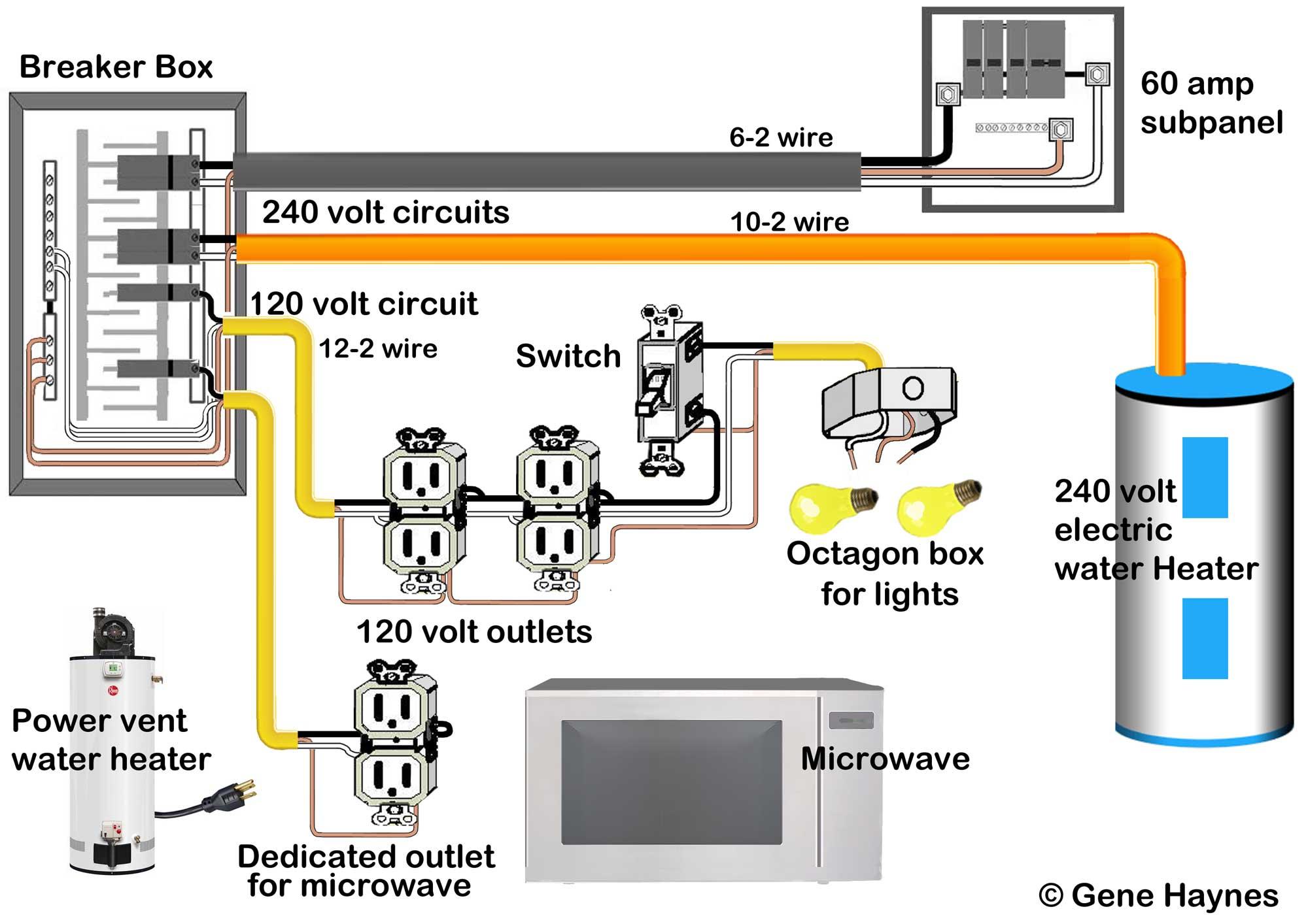 [DIAGRAM_3ER]  XM_1475] 240 Volt Home Wiring Diagram Schematic Wiring | 240 Volt House Wiring |  | Throp Kicep Mohammedshrine Librar Wiring 101