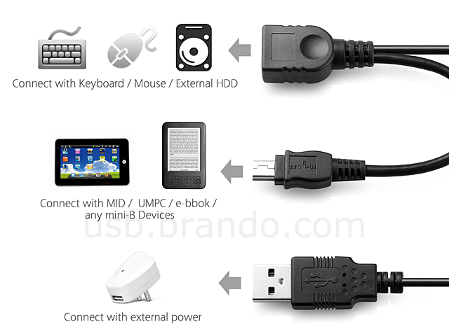 Amazing Mini Usb Otg Cable With External Power Supply Wiring Cloud Rdonaheevemohammedshrineorg