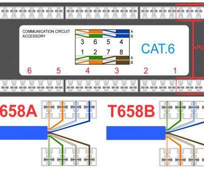 VO_7680] Wire Diagram Cat6 WallInoma Nful Mohammedshrine Librar Wiring 101