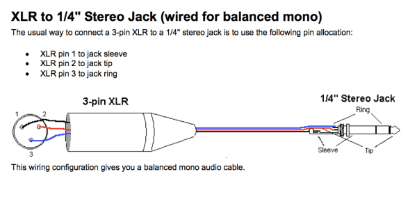 wiring diagram for xlr to 1 4 stereo jack  block diagram of