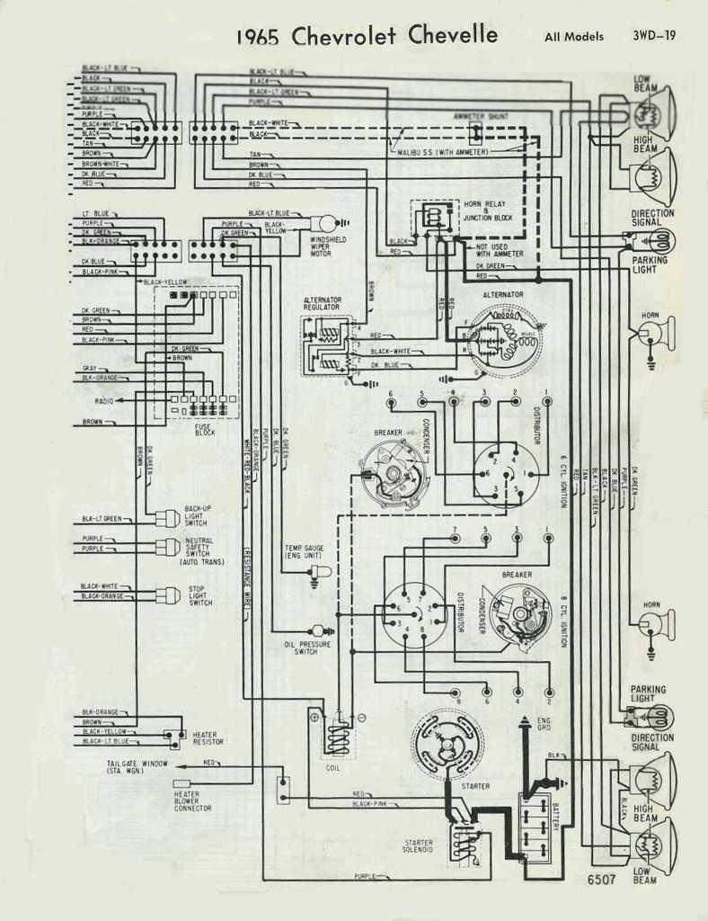 Awe Inspiring 1970 Chevelle Wiring Diagram Books Wiring Diagram Database Wiring Cloud Histehirlexornumapkesianilluminateatxorg