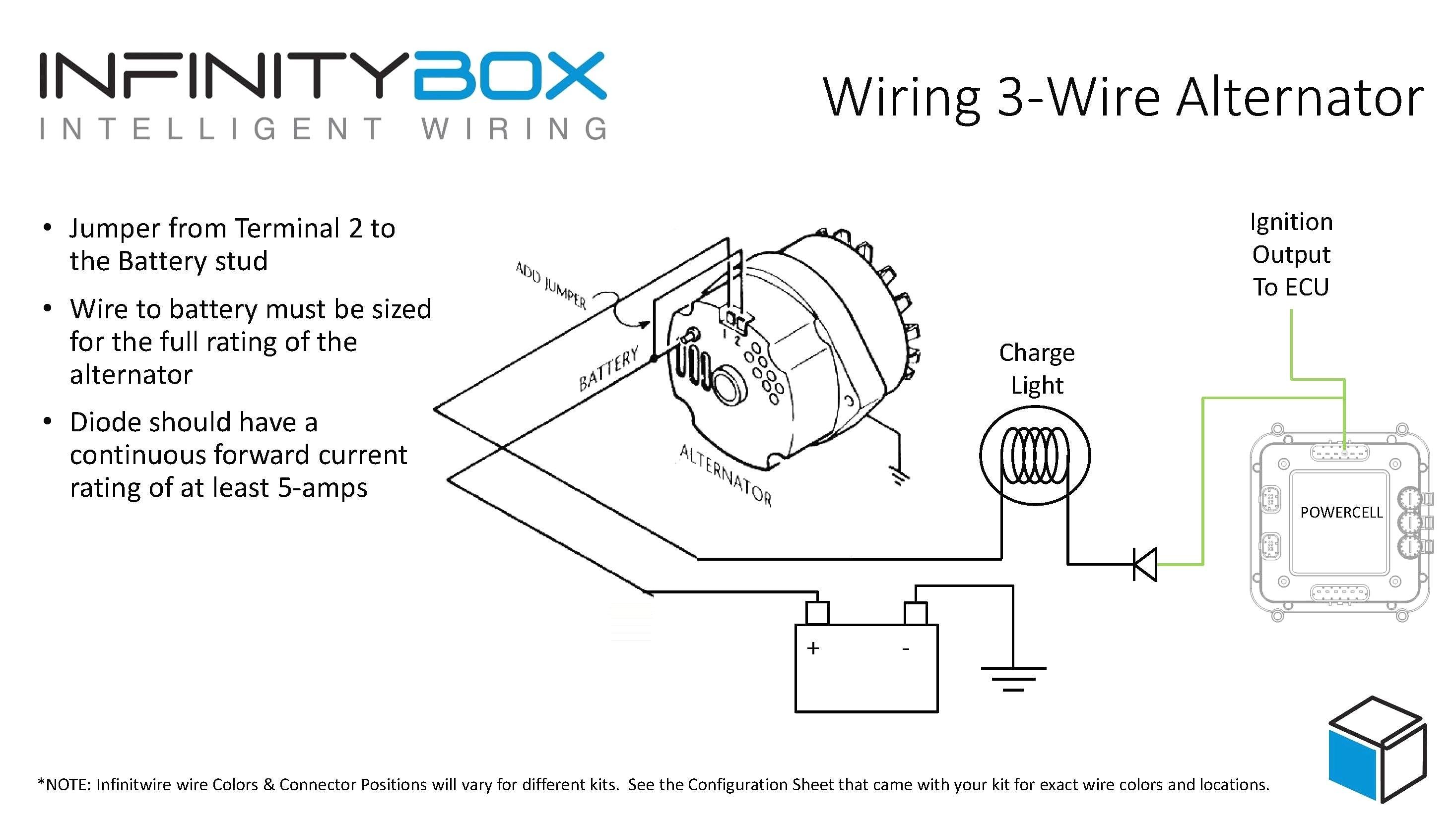 Incredible Alternator Wiring Diagram Moreover Oldsmobile Delta 88 Wiring Wiring Cloud Monangrecoveryedborg