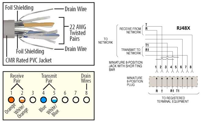 [SCHEMATICS_4US]  T1 Wall Jack Wiring 2009 Vw Cc Engine Diagram -  valkyrie.astrea-construction.fr | T1 Wire Diagram |  | ASTREA CONSTRUCTION