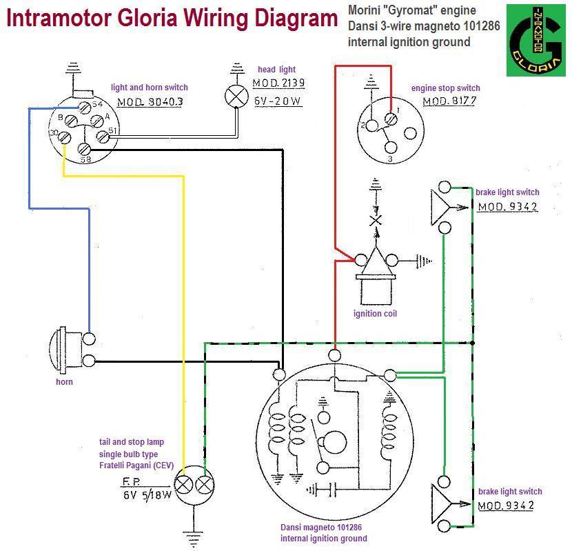 BY_8706] Piaggio Bravo Wiring Diagram 1978 Vespa Moped Piaggio Bravo Wiring  Schematic WiringErbug Heeve Mohammedshrine Librar Wiring 101