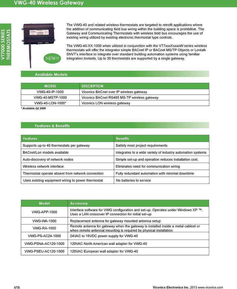 [SCHEMATICS_48ZD]  RG_6034] Votage Bacnet Wiring Free Diagram | Viconics Bacnet Wiring Diagram |  | Ultr Tivexi Mohammedshrine Librar Wiring 101