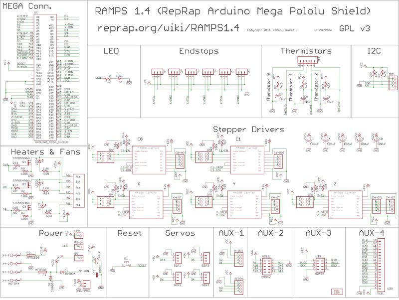 Awe Inspiring Arduino Mega Pololu Shield Reprap Wiring Cloud Eachirenstrafr09Org