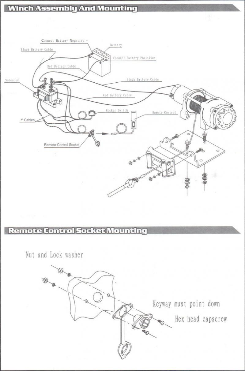 warn winch a2500 wiring diagram - wiring diagram data a2500 warn wiring diagram 2 solenoid winch wiring diagram tennisabtlg-tus-erfenbach.de