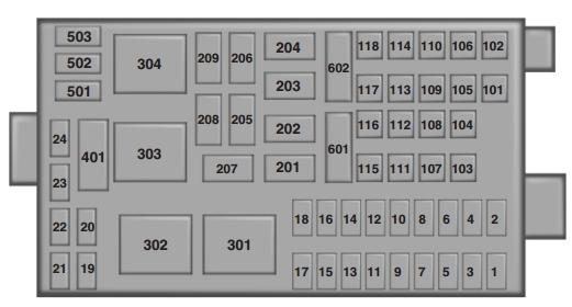 Fine Ford F750 Fuse Box Wiring Diagram Database Wiring Cloud Ittabisraaidewilluminateatxorg