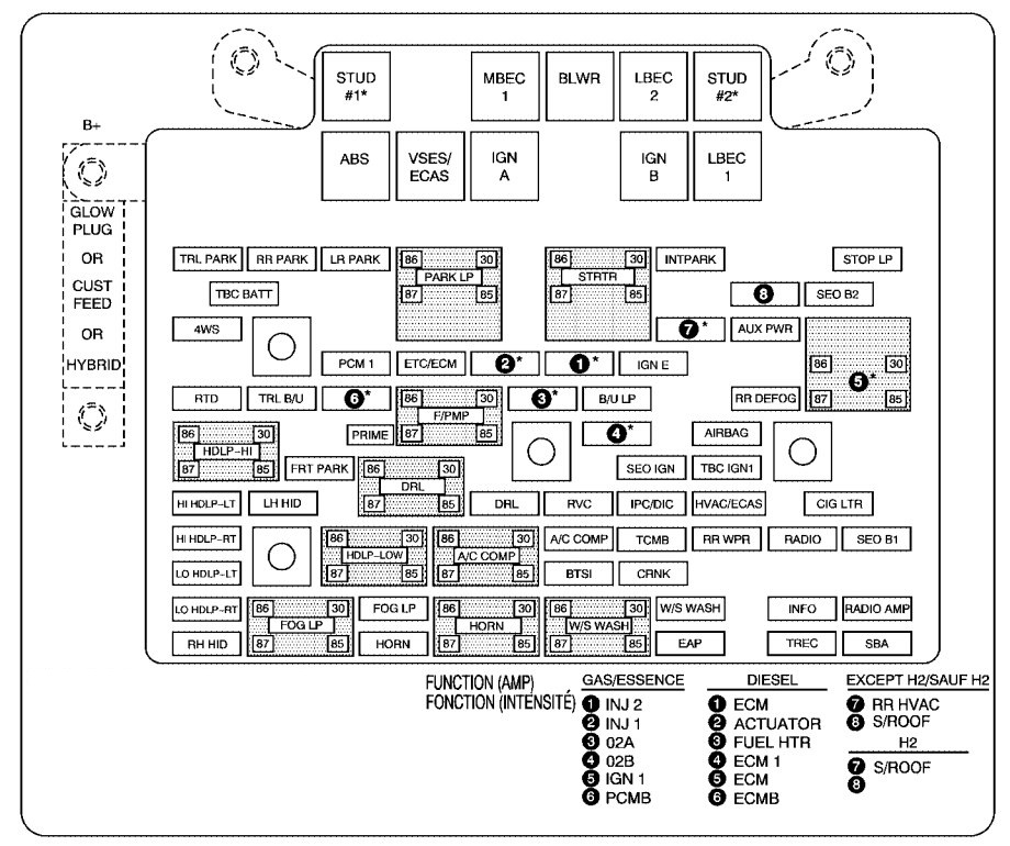 Chevy Tahoe Fuse Box - 2000 Ford Ranger Wire Diagram For Model for Wiring  Diagram SchematicsWiring Diagram Schematics