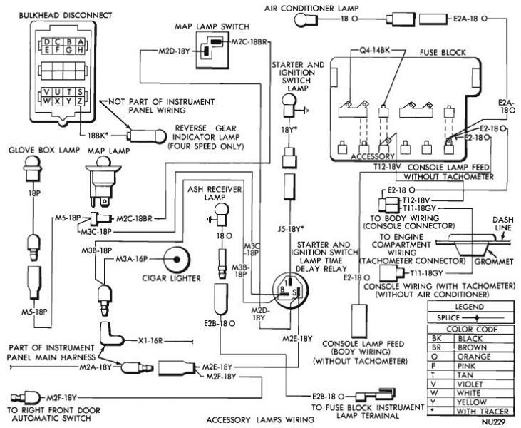 1969 Plymouth Road Runner Wiring Diagram 12v Led Bar Wiring Diagram For Wiring Diagram Schematics