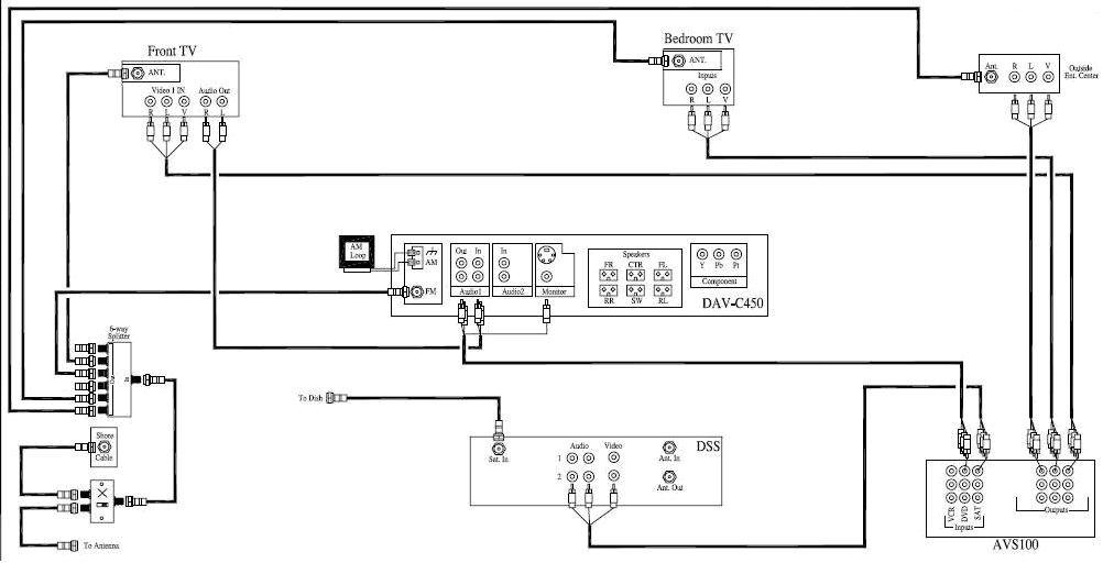 Roadtrek Sprinter Rv Wiring Diagram - Hampton Bay Ceiling Fan 4 Wire Wiring  Diagrams for Wiring Diagram SchematicsWiring Diagram Schematics
