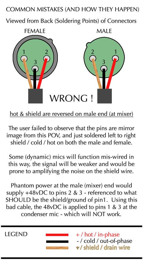 RY_2887] Cb Microphone Wiring Diagram To 3 5Mm Wiring DiagramRatag Wigeg Mohammedshrine Librar Wiring 101