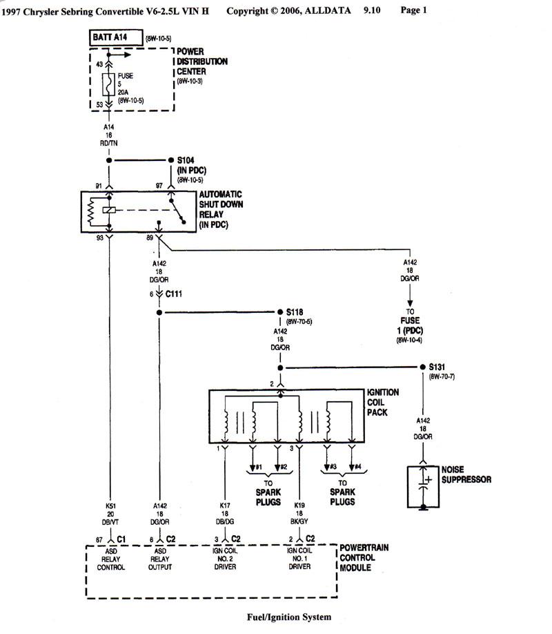 Outstanding 2003 Sebring Convertible Wiring Diagram Wiring Diagram Wiring Cloud Licukosporaidewilluminateatxorg