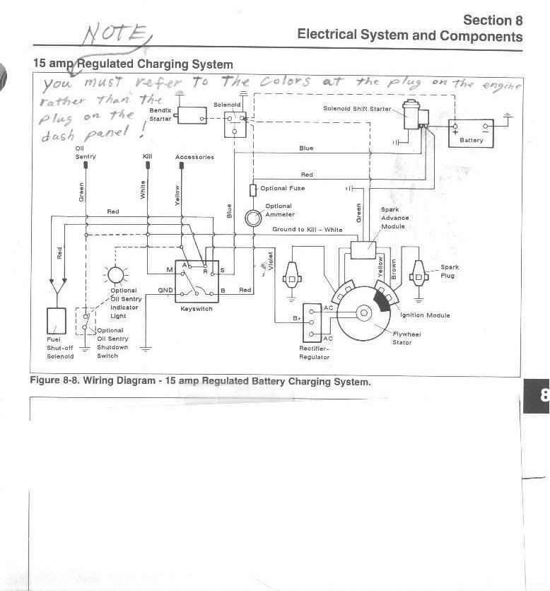 YZ_4781] 25 Hp Kohler Wiring Diagram 25 Free Engine Image For User Manual  Free DiagramNdine Ation Itive Retr Tial Nowa Cette Mohammedshrine Librar Wiring 101