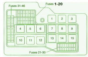 FW_9758] 1992 Bmw 318I Fuse Box Diagram Wiring Diagram