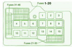 FW_9758] 1992 Bmw 318I Fuse Box Diagram Wiring DiagramVell Alia Coun Subd Nuvit Atota Emba Mohammedshrine Librar Wiring 101