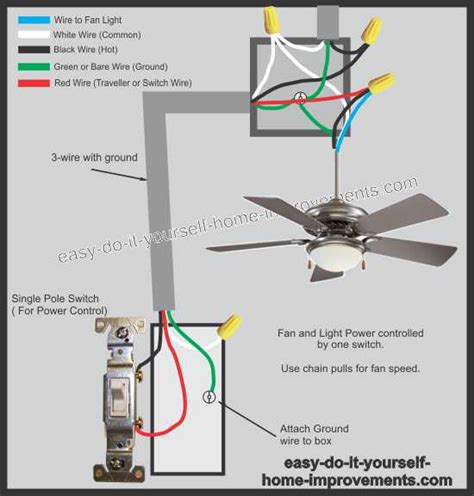 Hg 3175 Wiring Diagram Switch Loop Ceiling Fan Pictures To Pin On Pinterest Schematic Wiring