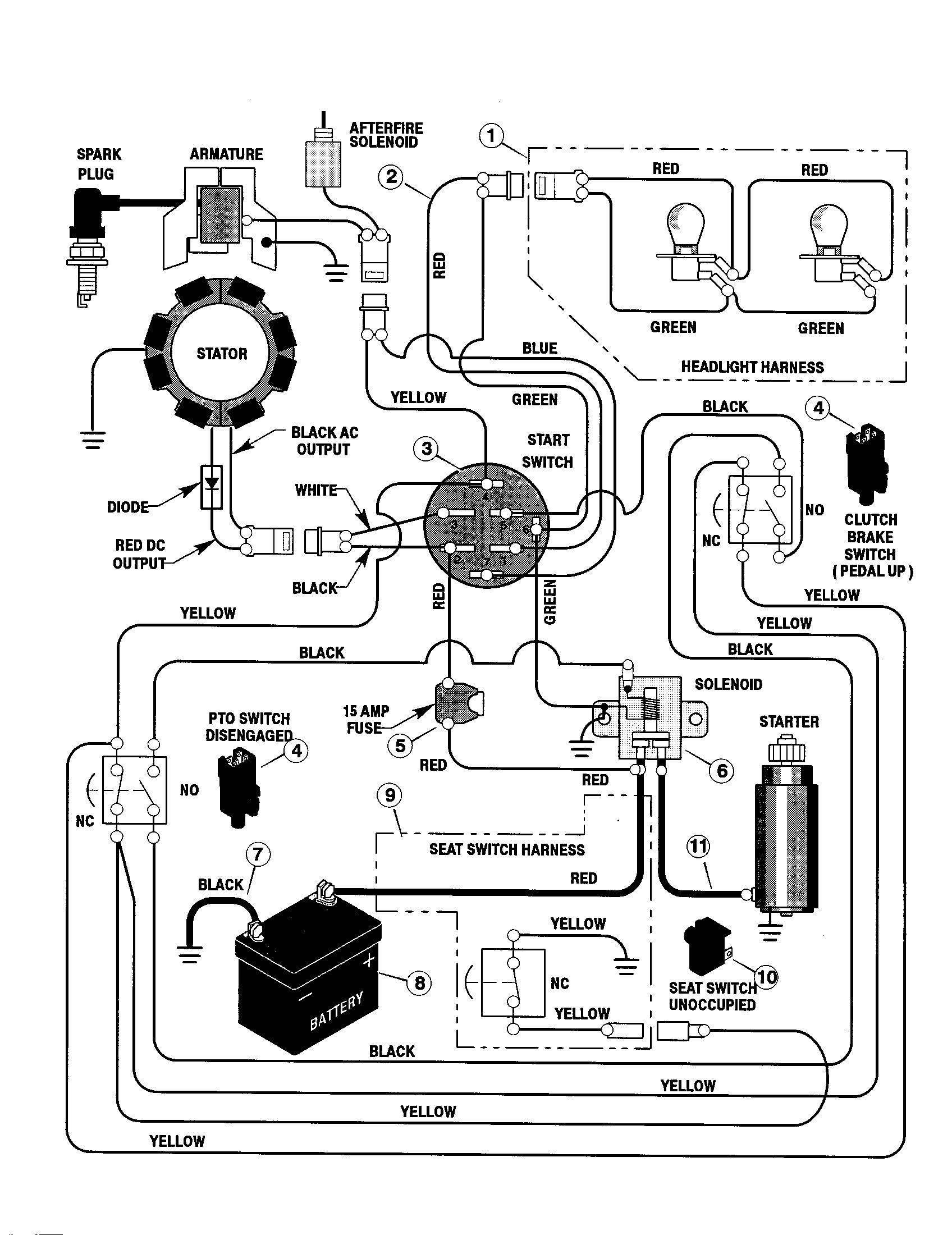 craftsman wiring harness diagram - 1994 toyota corolla fuse box diagram -  gsxr750.tukune.jeanjaures37.fr  wiring diagram resource