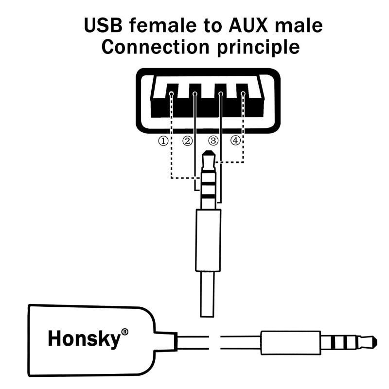3 5mm auxiliary to usb wiring diagram mack ch600 fuse panel