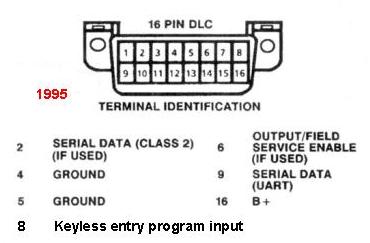 [SCHEMATICS_48EU]  OO_7427] Aldl To Usb Schematic Free Diagram | Aldl Wiring Diagram |  | Carn Phil Inifo Mecad Rdona Lite Wigeg Mohammedshrine Librar Wiring 101
