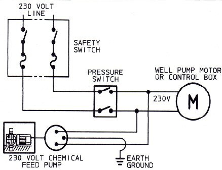 well pump wiring diagram 120 volts  dyson washing machine