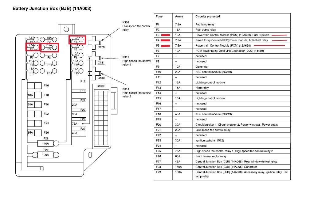 1995 Nissan Maxima Fuse Box Diagram Vw Dune Buggy Wiring Harness Jaguar Hazzard Waystar Fr