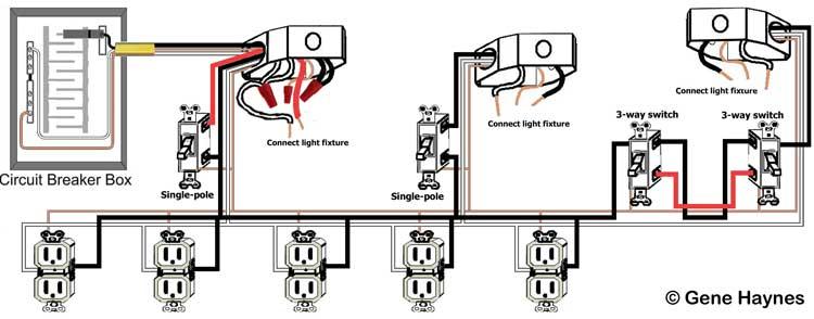 Remarkable Basic House Wiring Wiring Cloud Gufailluminateatxorg