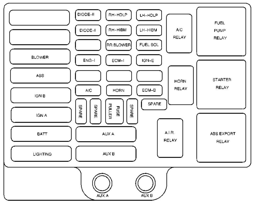 2001 Buick Century Fuse Box Diagram Image Details ...