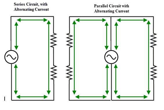 Enjoyable Basic Electrical Theory Ohms Law Current Circuits More Wiring Cloud Xempagosophoxytasticioscodnessplanboapumohammedshrineorg