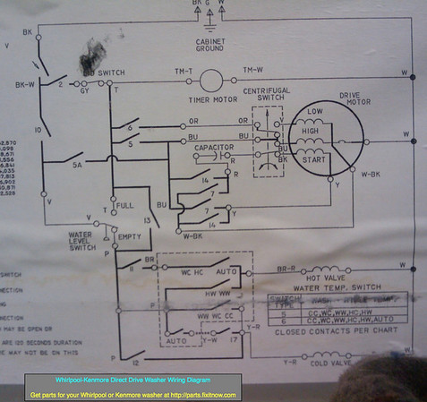 WR_3424] Wiring Diagram Wbse3120B2Ww Ge Washing Machine Wiring Diagram | Twin Tub Washing Machine Wiring Diagram |  | Comin Icism Epete Inama Mohammedshrine Librar Wiring 101