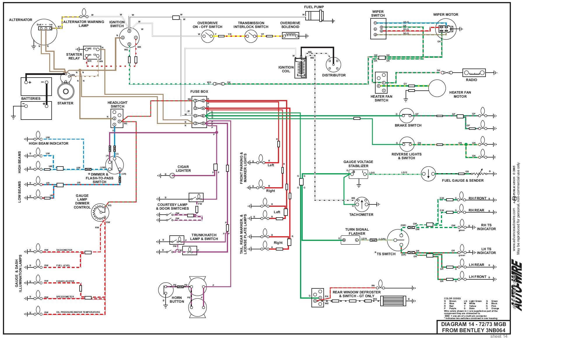 Outstanding 1969 Mgb Ignition Wiring Diagram Wiring Diagram Wiring Cloud Lukepaidewilluminateatxorg