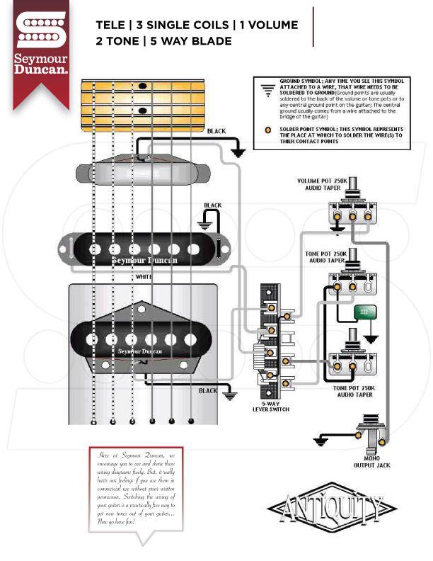 Lt 8401 Jackson Wiring Diagram 2 Vol 1 Tone Wiring Diagram