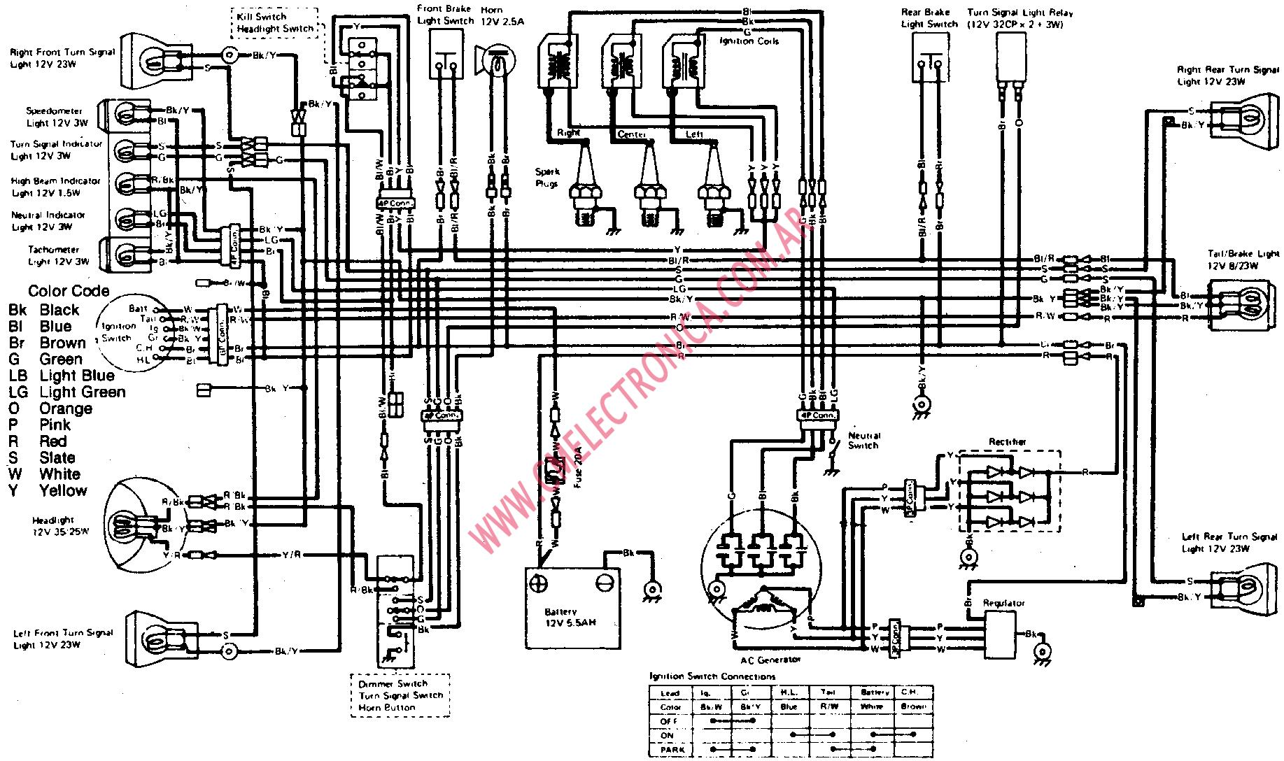 DY_4939] Kawasaki Bayou 220 Wiring Harness Free Download Diagram Download  Diagram